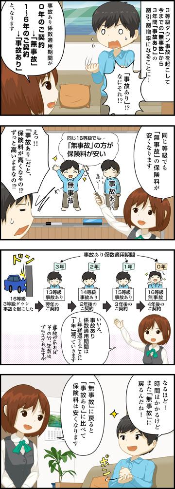事故あり係数適用期間 漫画01
