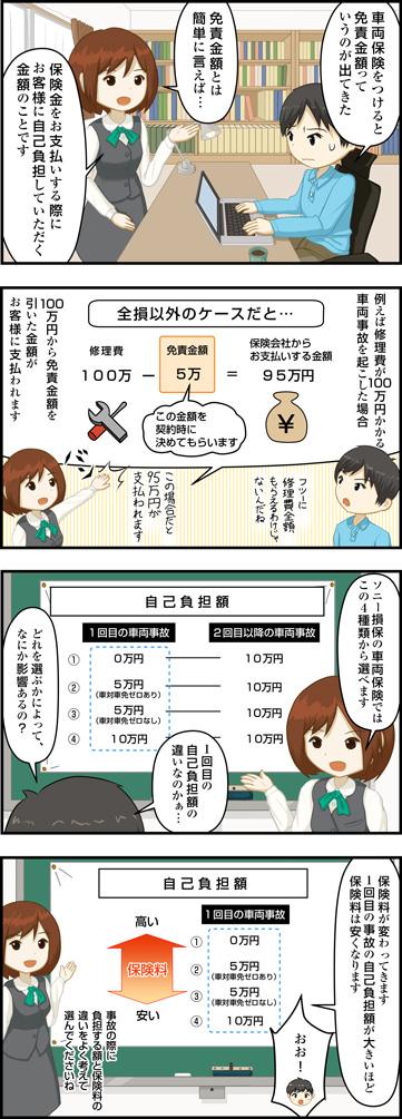免責金額(自己負担額) 漫画01