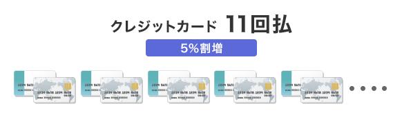 クレジットカード 11回払 5%割増