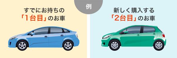 すでにお持ちの「1台目」のお車 新しく購入する「2台目」のお車