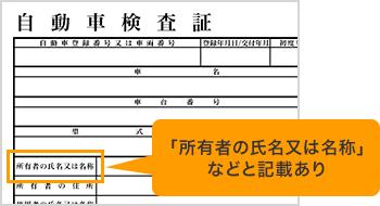 自動車検査証 「所有者の氏名又は名称」などと記載あり