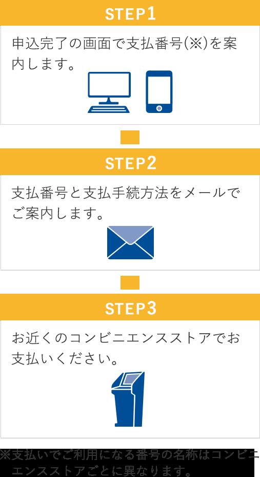 STEP1 申込 完了の画面で支払番号(※)を案内します。 STEP2 支払番号と支払手続方法をメールでご案内します。 STEP3 お近くのコンビニエンスストアでお支払いください。